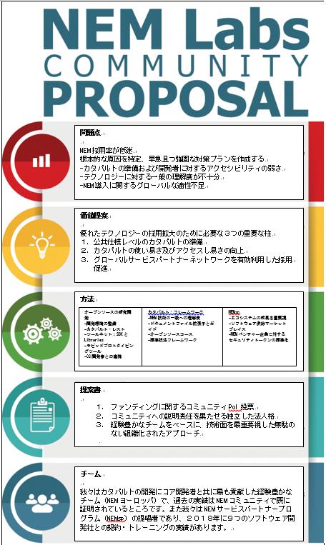 f:id:jijikokkoku:20190212081410p:plain