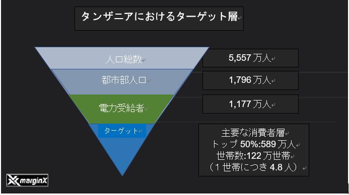 f:id:jijikokkoku:20190221200159j:plain
