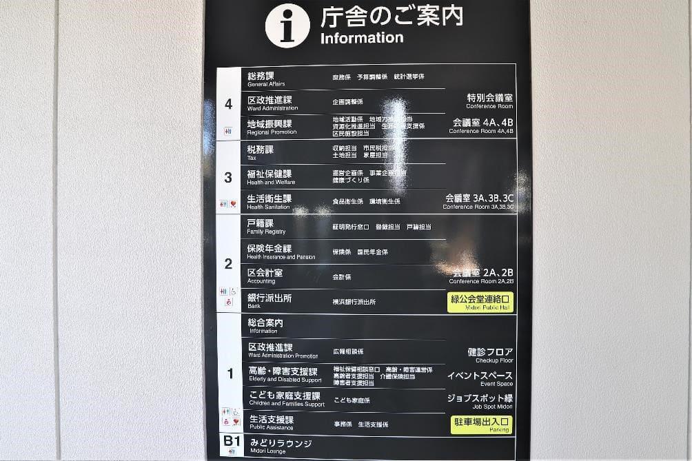 nakayama station midori kuyakusho Ward office 10