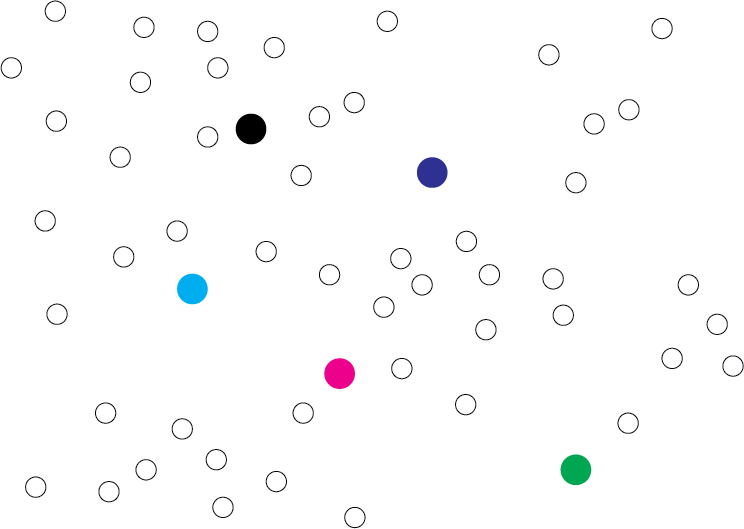 points of data and color points