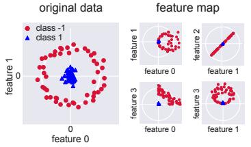 The circle dataset