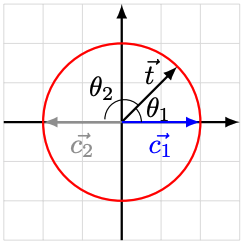Initial quantum states