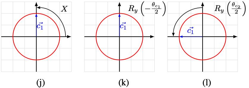 Quantum state vector of c1