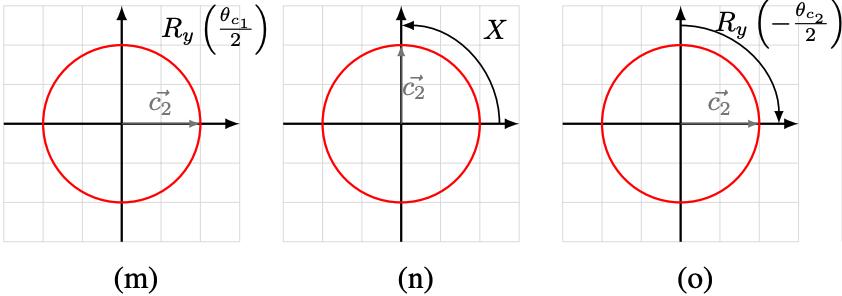 Quantum state vector of c2