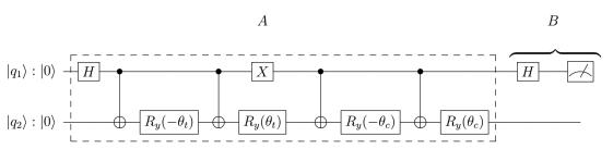 2-qubits quantum interference circuit