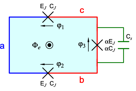 A circuit of CSFQ