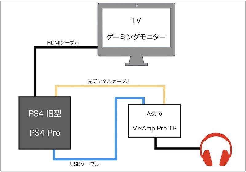f:id:jijiro06:20200214193941j:plain