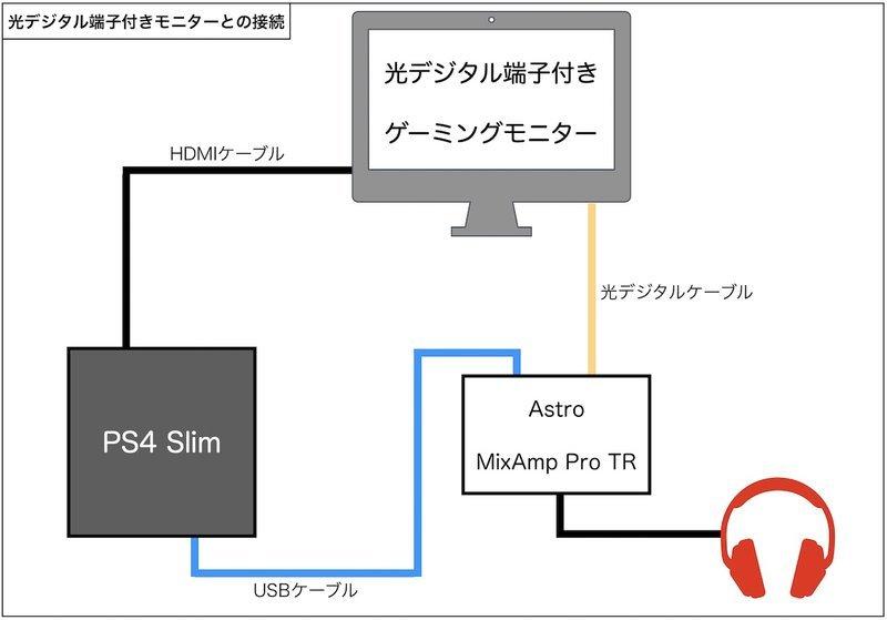 f:id:jijiro06:20200214194749j:plain
