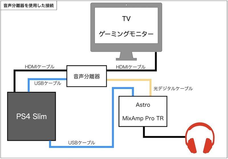 f:id:jijiro06:20200214200214j:plain