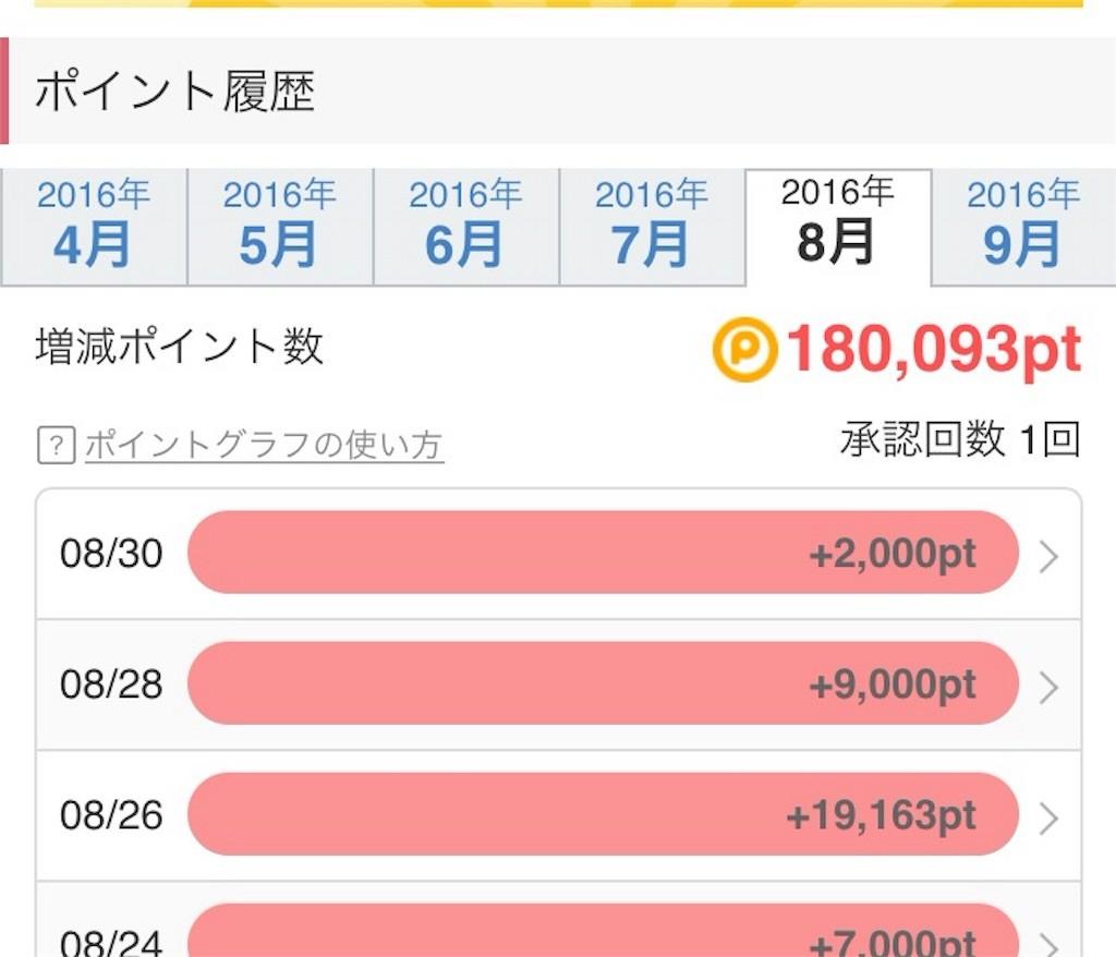 f:id:jikishi:20160908212949j:image