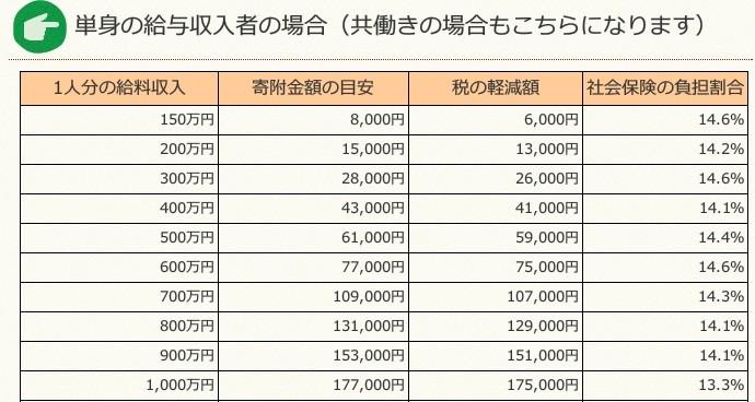 f:id:jikishi:20160917193104j:plain