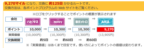f:id:jikishi:20161127124554p:plain