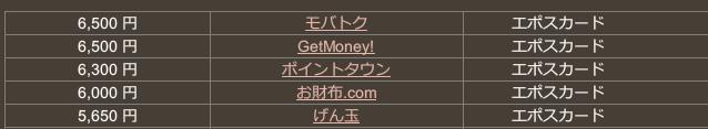 f:id:jikishi:20161205173319p:plain