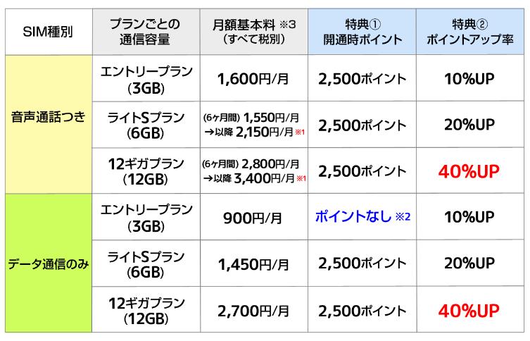 f:id:jikishi:20170126230929p:plain