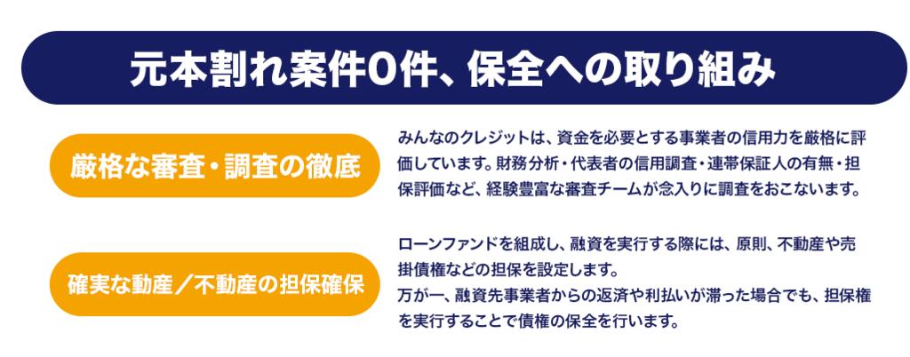 f:id:jikishi:20170325095949p:plain