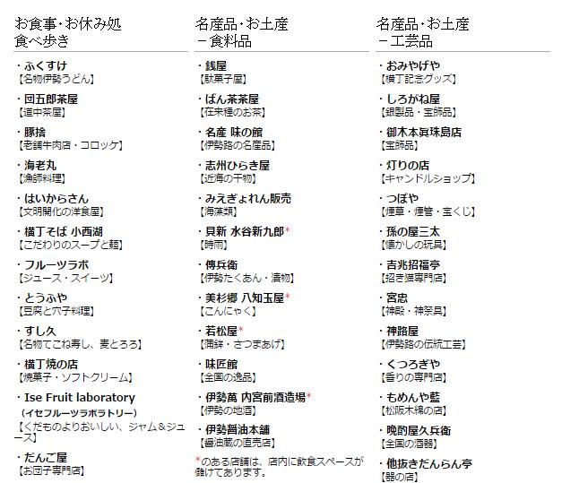 f:id:jikishi:20170518220322p:plain
