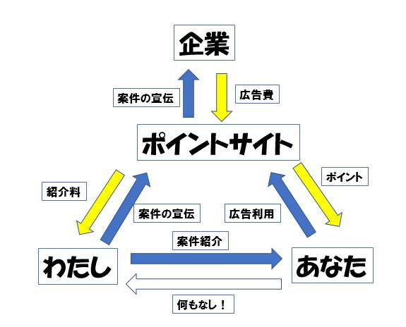 f:id:jikishi:20170521093200p:plain