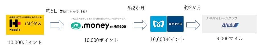 f:id:jikishi:20170627213400p:plain