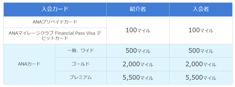 f:id:jikishi:20170627214040p:plain