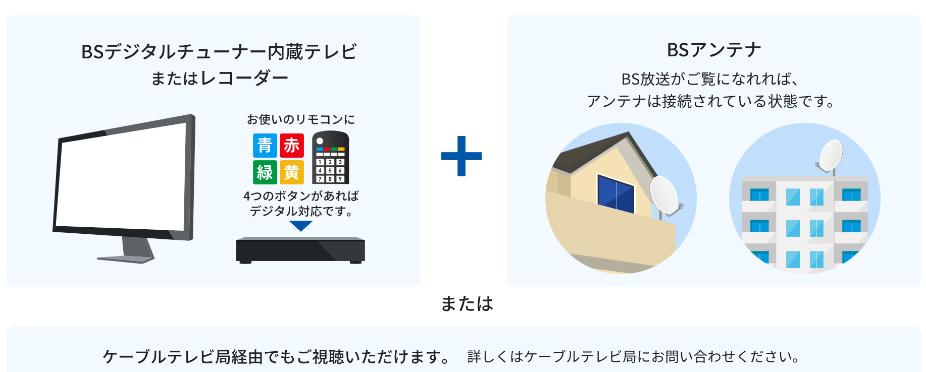 f:id:jikishi:20170921213441p:plain