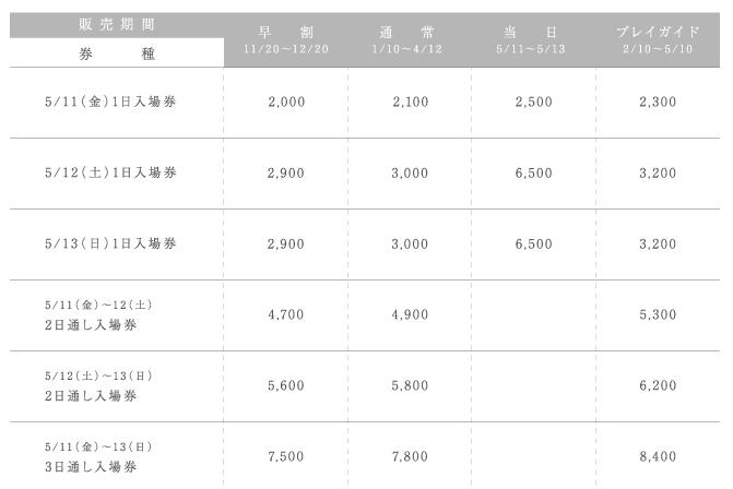 f:id:jikishi:20171123214744p:plain