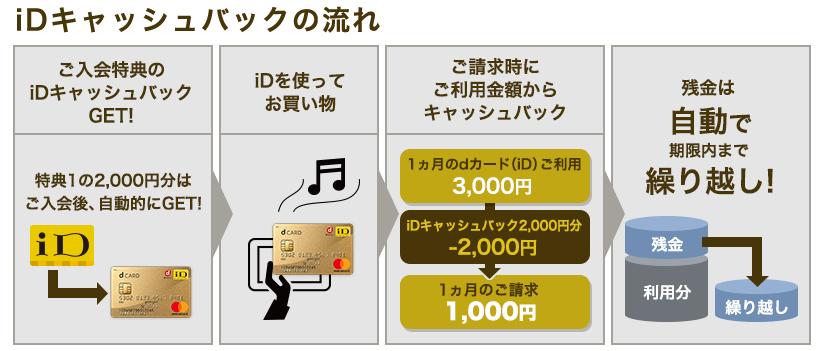 f:id:jikishi:20171223221212p:plain
