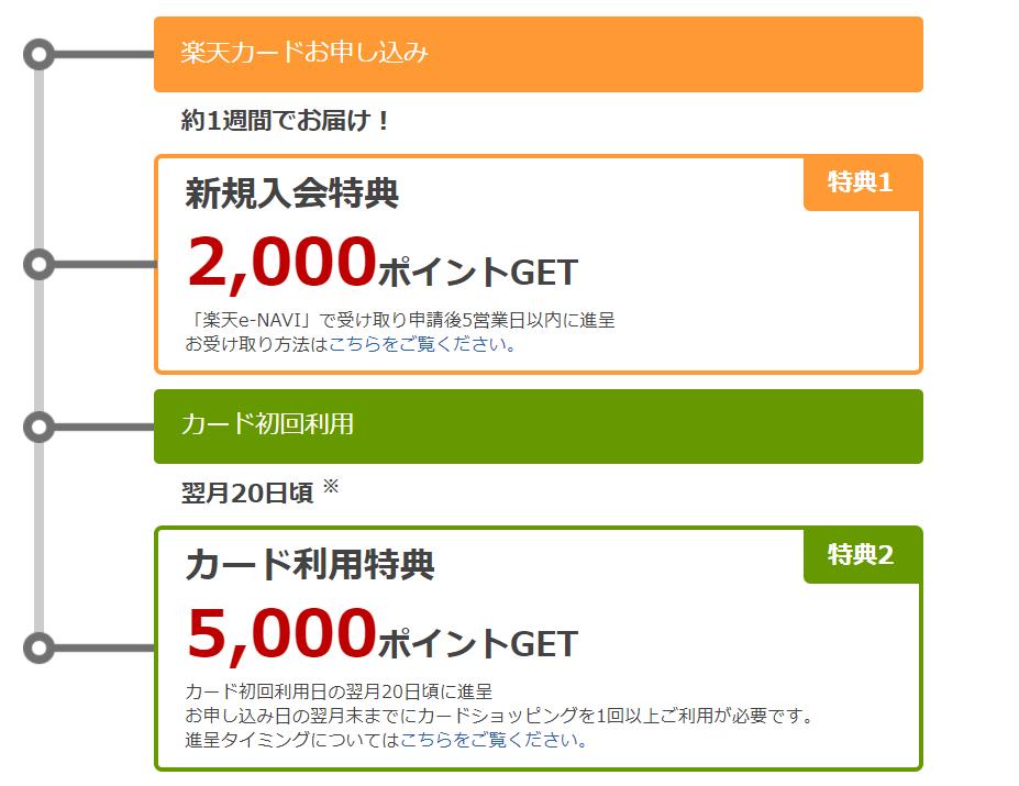 f:id:jikishi:20180105115548p:plain