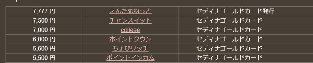 f:id:jikishi:20180105232513p:plain
