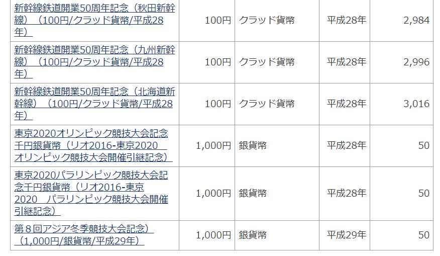 f:id:jikishi:20180117222030p:plain
