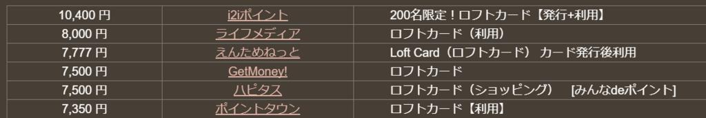 f:id:jikishi:20180128143652p:plain