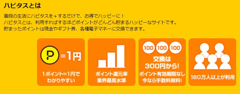 f:id:jikishi:20180201212606p:plain