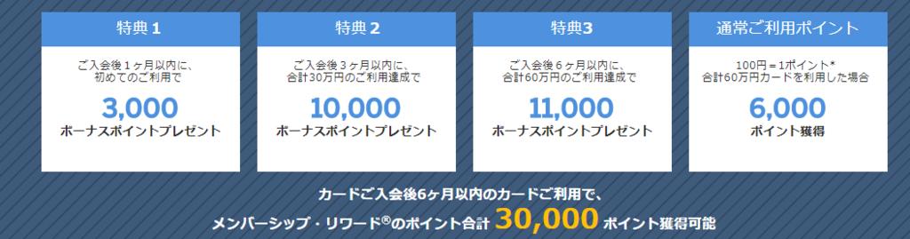 f:id:jikishi:20180203091315p:plain