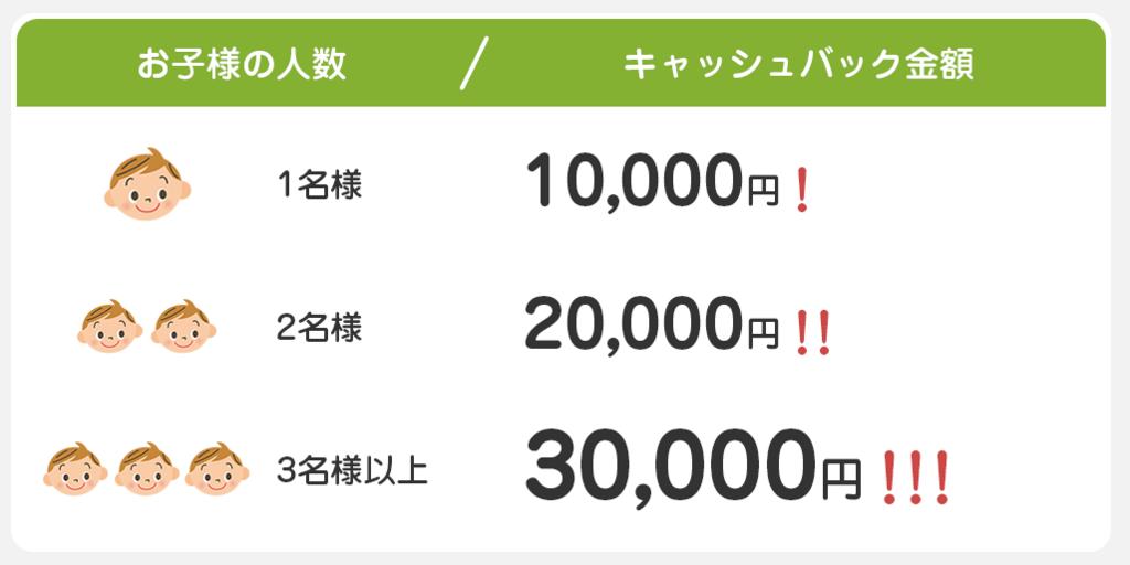 f:id:jikishi:20180208230325p:plain