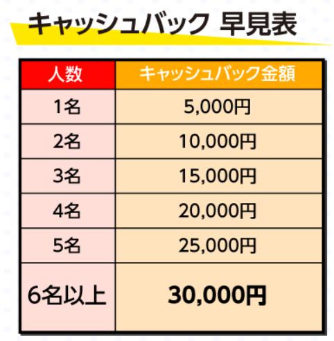 f:id:jikishi:20180208230446p:plain