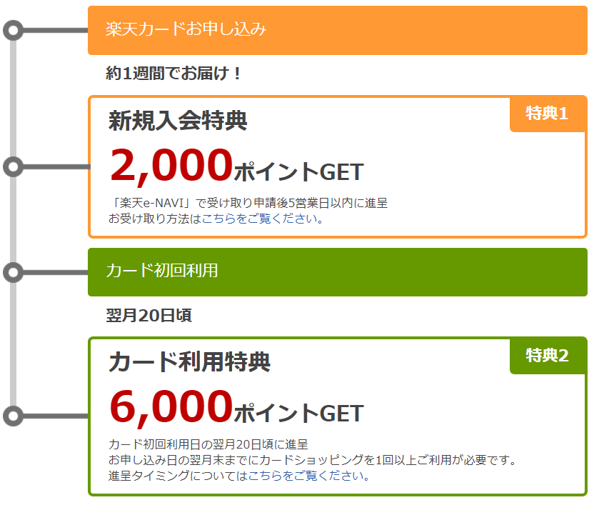 f:id:jikishi:20180224215244p:plain