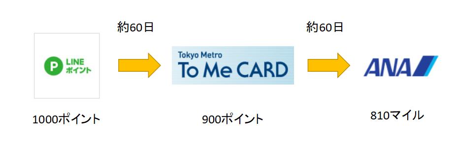 f:id:jikishi:20180328212610p:plain