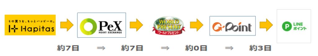 f:id:jikishi:20180328215252p:plain