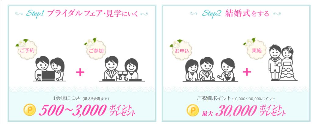 f:id:jikishi:20180417230543p:plain