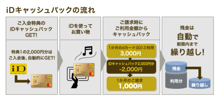 f:id:jikishi:20180503102221p:plain