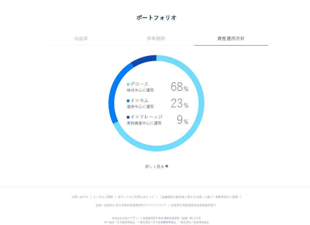 f:id:jikkurikotokoto:20180621235417p:plain