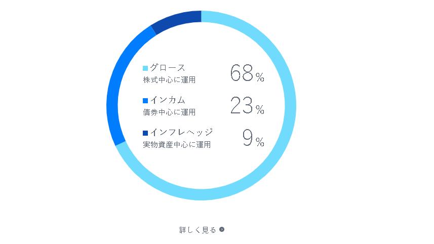 f:id:jikkurikotokoto:20181209002646p:plain