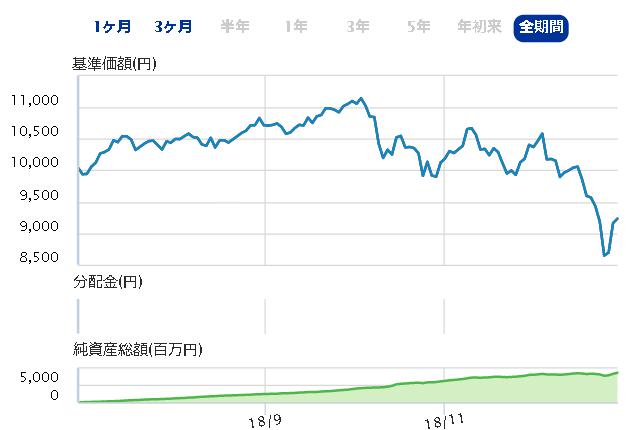 f:id:jikkurikotokoto:20190104023432p:plain