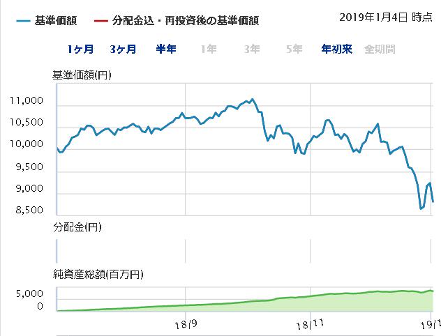 f:id:jikkurikotokoto:20190106233914p:plain