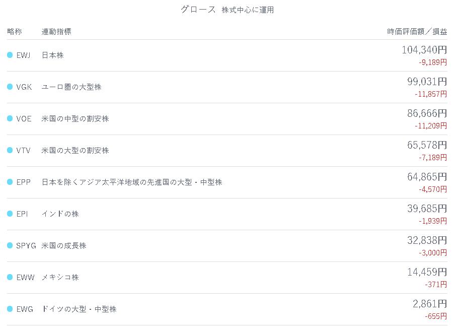 f:id:jikkurikotokoto:20190114233653p:plain