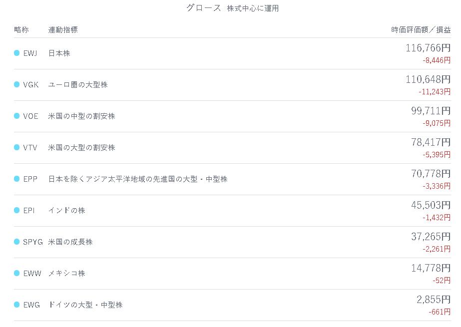 f:id:jikkurikotokoto:20190120224714p:plain