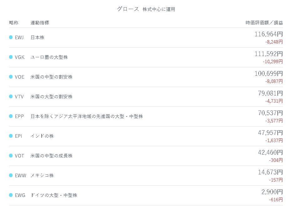 f:id:jikkurikotokoto:20190130004732p:plain