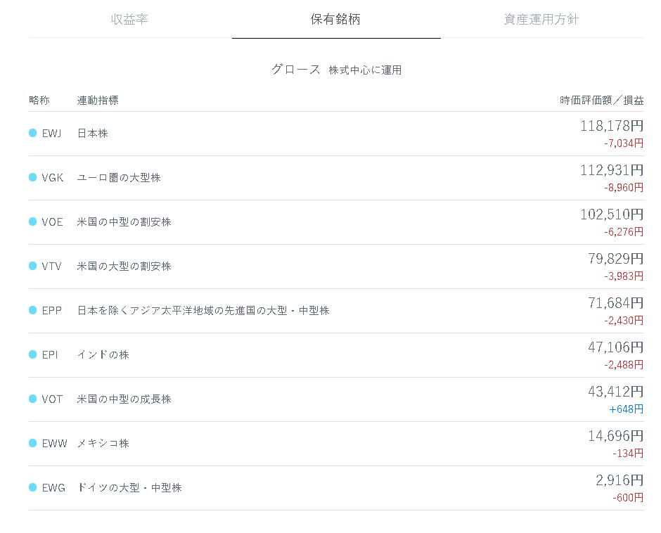 f:id:jikkurikotokoto:20190206001335p:plain