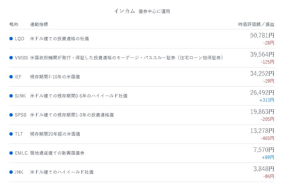 f:id:jikkurikotokoto:20190206001350p:plain