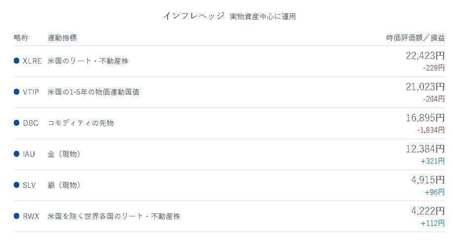 f:id:jikkurikotokoto:20190206001413p:plain