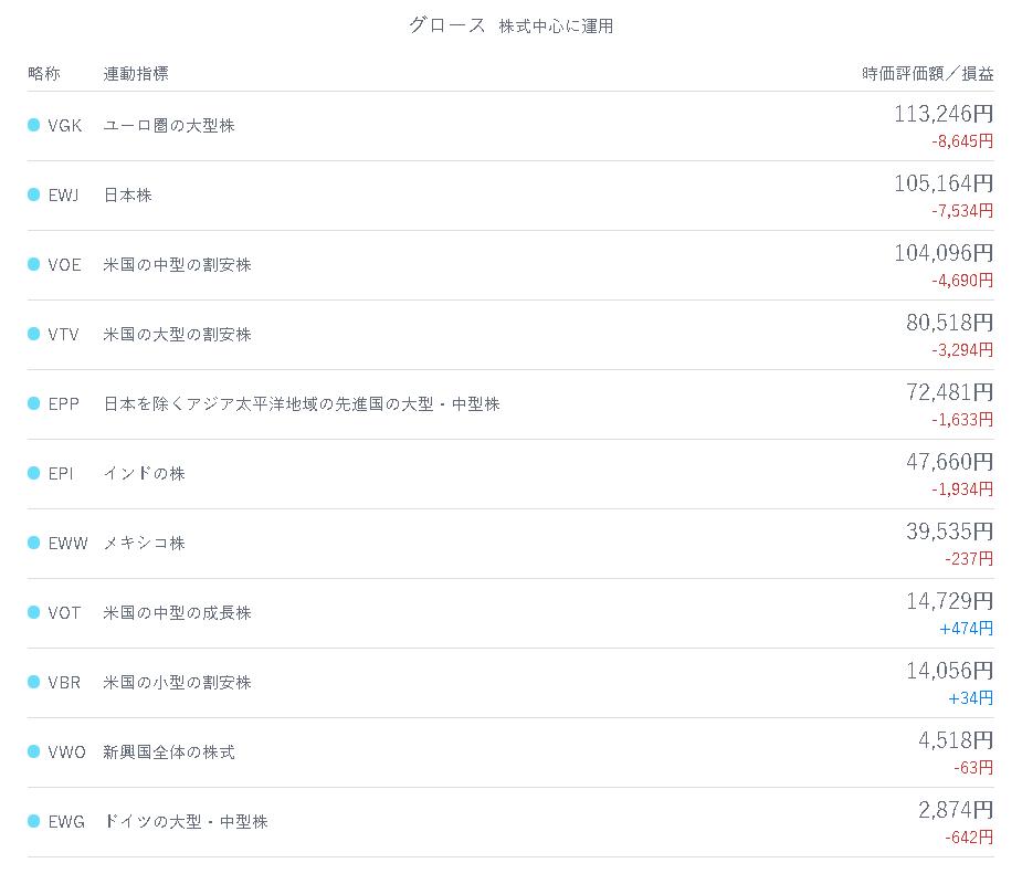 f:id:jikkurikotokoto:20190211193416p:plain